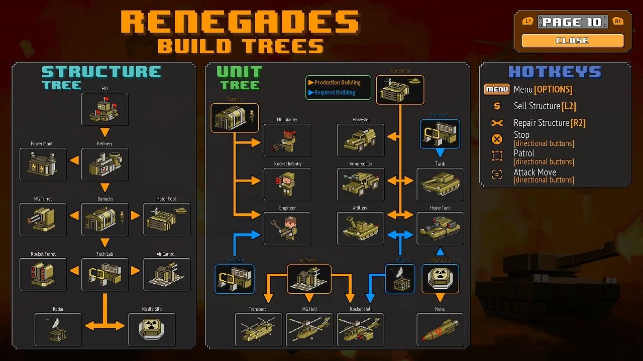8-Bit Armies 5