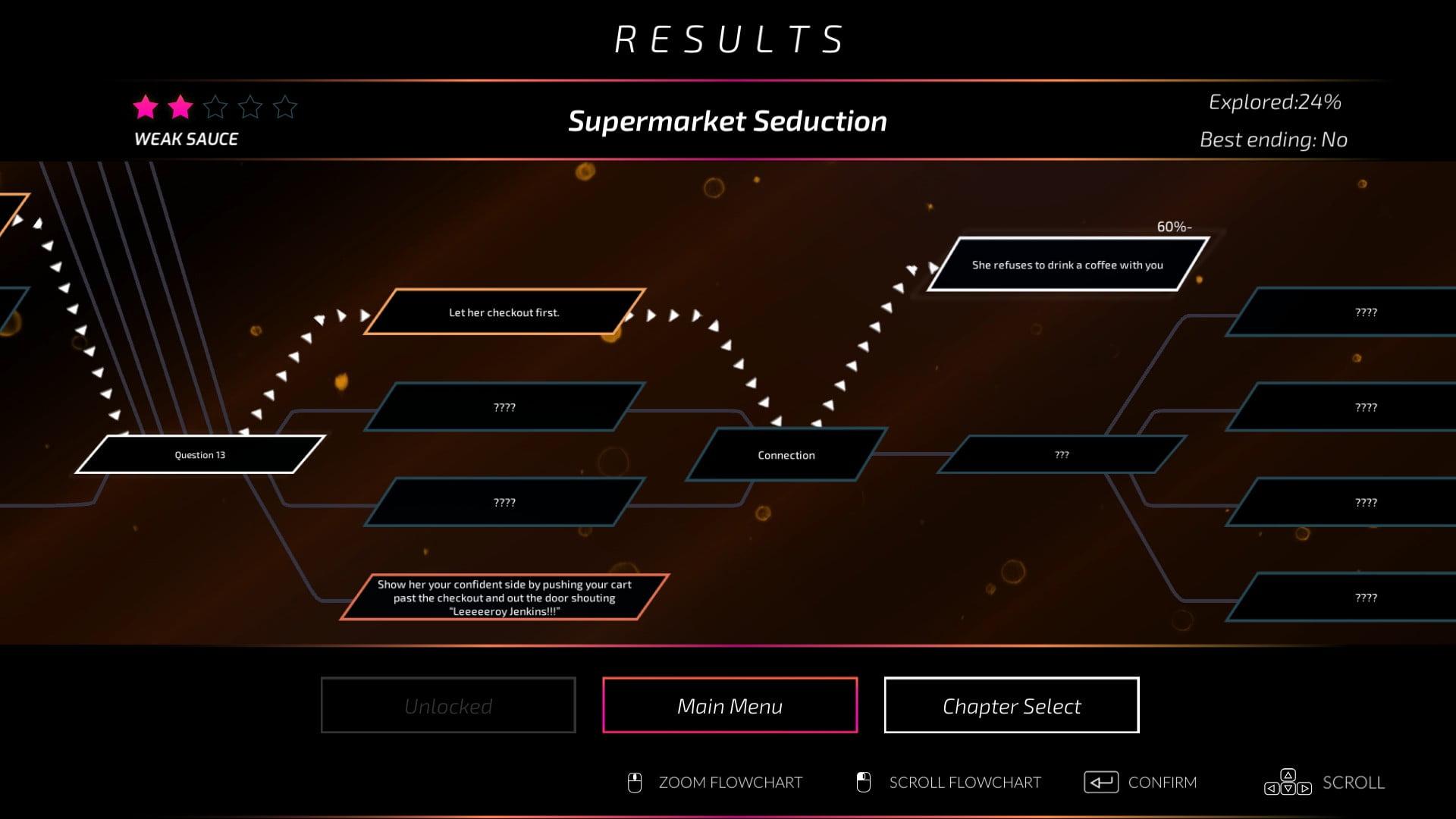 Super Seducer 3 3
